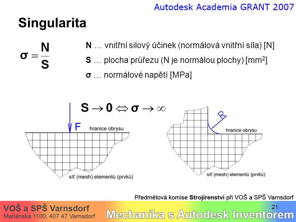 Singularita N … vnitřní silový účinek (normálová vnitřní síla) [N]